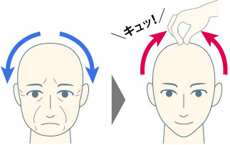 Refa(リファ)ヘッドカッサで頭皮ケアすると顔のたるみがなくなる